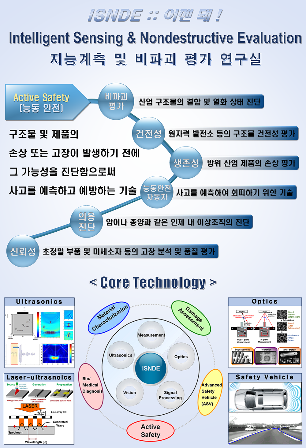 ISNDE_Introduction_Poster_2013_1.png