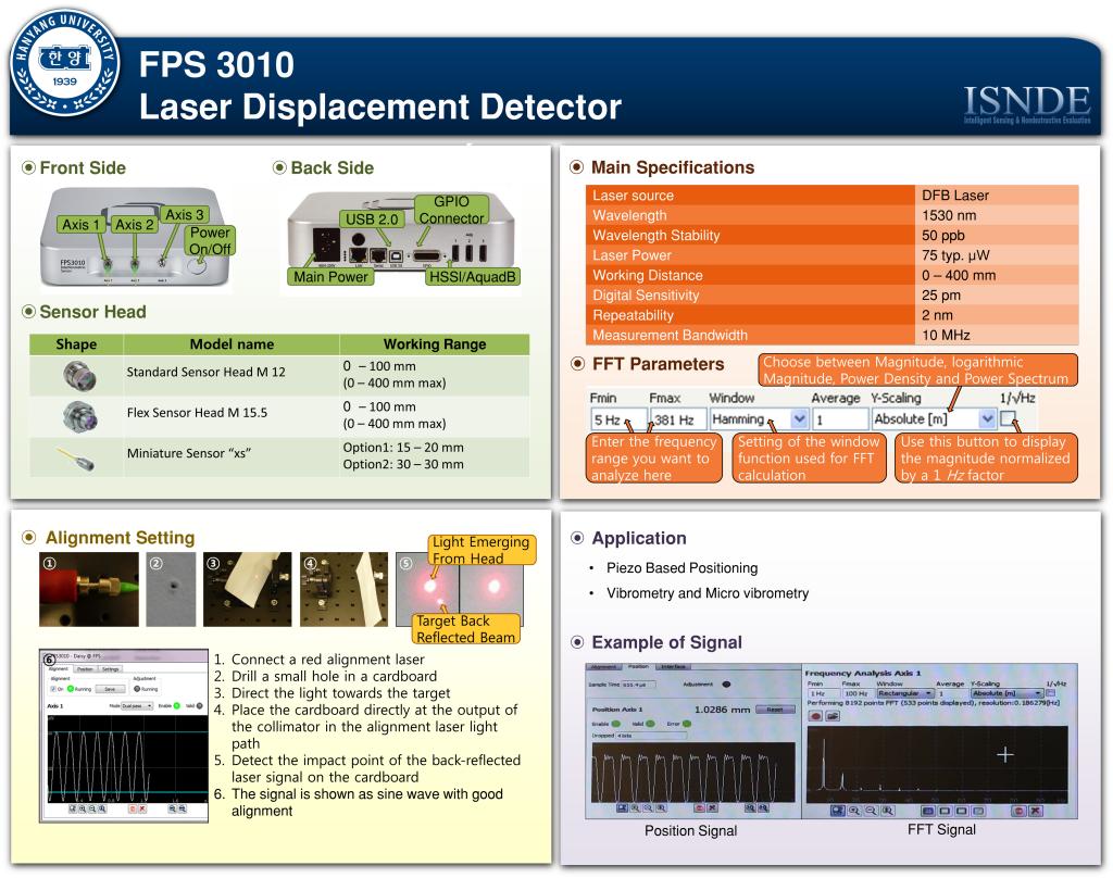 FPS3010.png