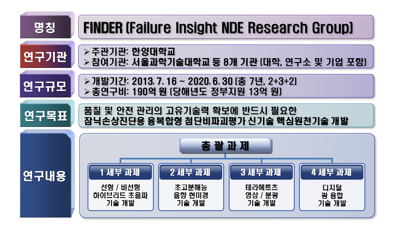 FINDER_3.png